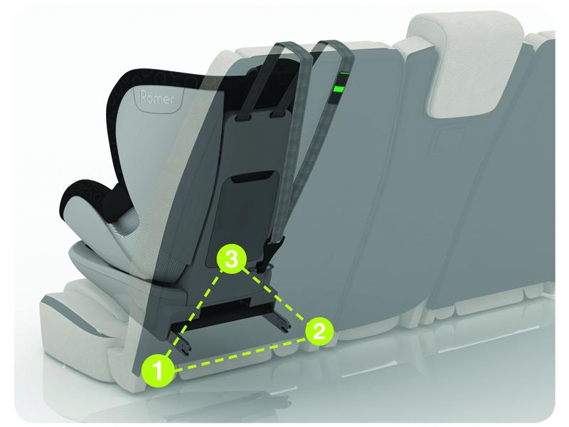 r mer trifix kinder autositze kaufenkinder autositze kaufen. Black Bedroom Furniture Sets. Home Design Ideas